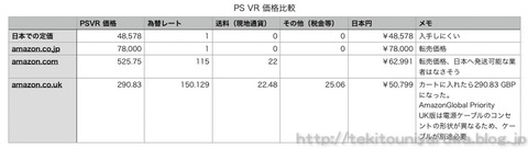ps vr price list